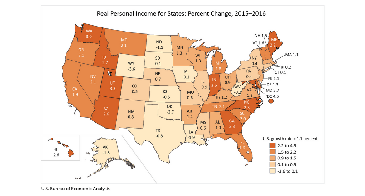 Republican policies mean gains for Idahoans: Idaho had fifth-highest growth in real personal income for 2015-16